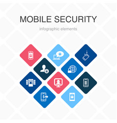 Mobile security infographic 10 option color design vector
