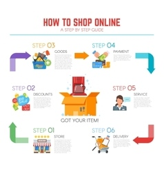 in flat design How to shop vector image