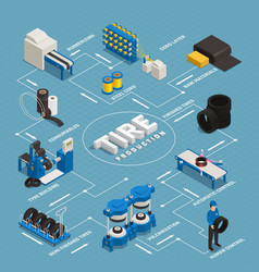 Tire production isometric flowchart vector