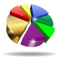 3d pie chart vector image