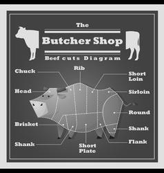 Beef cuts diagram Butcher shop background vector image