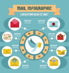 Mail infographic concept flat style vector