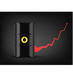 Oil price graphic black metal barrel with oil vector