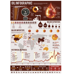 Oil infographic elements vector image vector image
