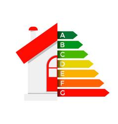 Energy efficiency house chart vector