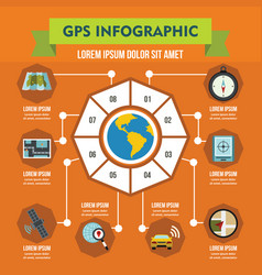 Gps navigation infographic concept flat style vector