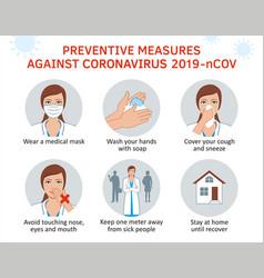 Coronavirus covid19-19 preventive measures vector