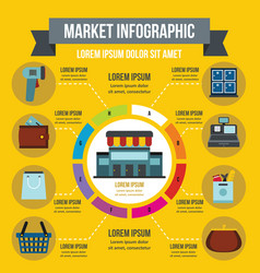 market infographic concept flat style vector image