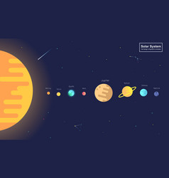 solar system planets and sun flat design style vector image
