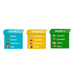 south america soccer cup groups vector image
