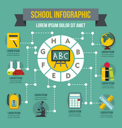 School infographic concept flat style vector