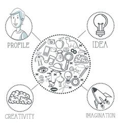 Doodle icon design cartoon icon draw concept vector image vector image