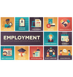 Employment - set of flat design infographics vector