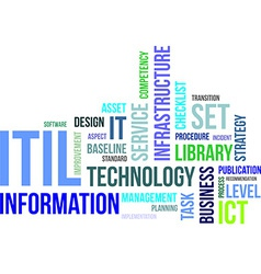word cloud itil vector image