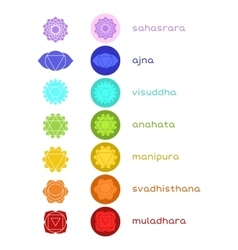 Chakras icons vector