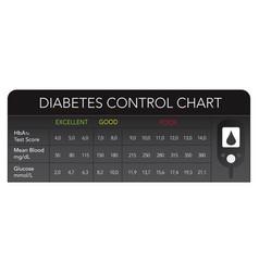 diabetes control chart black graphic vector image