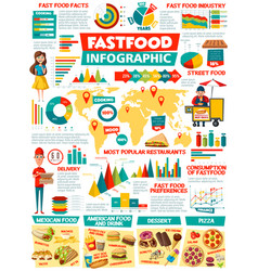 fast food infographic burger pizza drink charts vector image