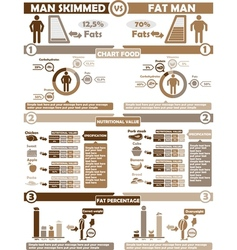 INFOGRAPHIC NUTRITION BROWN vector image