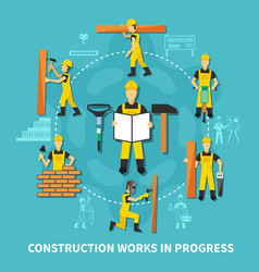 Construction worker concept vector