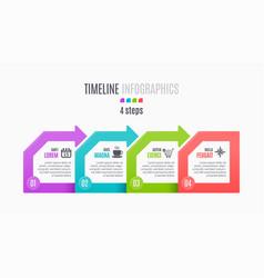 four steps infographic timeline presentation vector image
