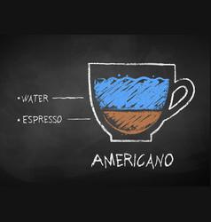 Chalk drawn sketch of americano coffee vector