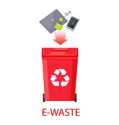 E-waste poster with headline vector