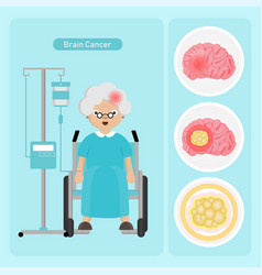 Senior woman patient with cancer in cartoon style vector