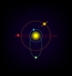 Solar system icon planetary model vector