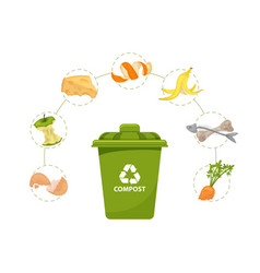 Dumpster with food garbage environmentally vector