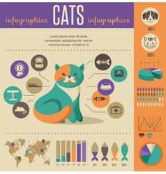 Cat infographics with icons set vector image vector image