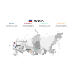 russia map infographic template slide vector image