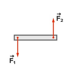 Force couple pure moment in mechanics vector