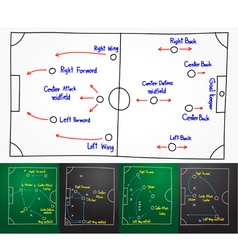 soccer strategy drawing on whiteboard vector image vector image