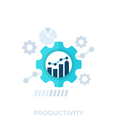 Productivity productive capacity and performance vector