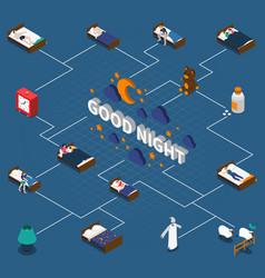 Good night isometric flowchart vector
