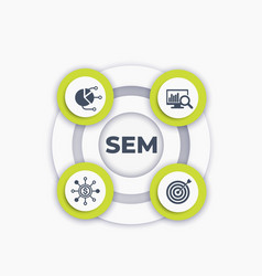 sem search engine marketing icons vector image