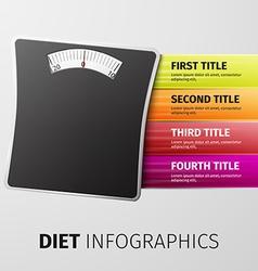 Diet infographics vector