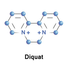 Diquat is a contact herbicide vector