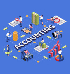 Accounting isometric flowchart vector