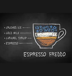 Chalk drawn sketch espresso freddo vector