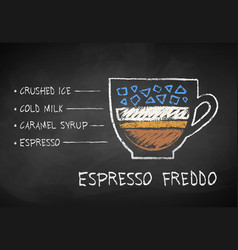 Chalk drawn sketch of espresso freddo vector
