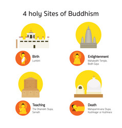 4 place buddhism holy site vector