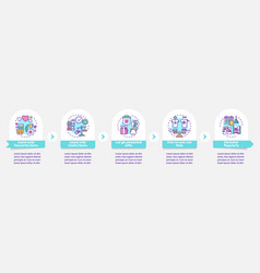 Getting rid unwanted things infographic vector