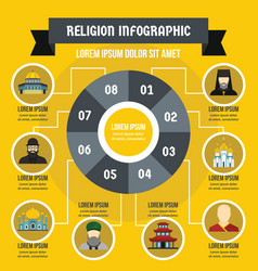Religion infographic concept flat style vector