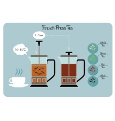 French PressTea vector image