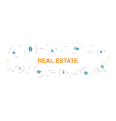 Real estate infographic 10 steps templateproperty vector