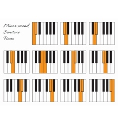 Piano minor second semitone interval infographics vector