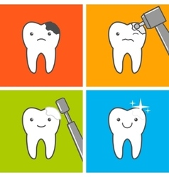 Caries treatment process vector