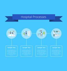 Hospital processes manual vector