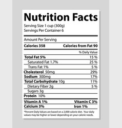 Nutrition facts banner bright vector